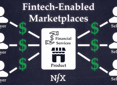 Fintech Trends: Mobile-first approach and data science are giving a fillip to fintech